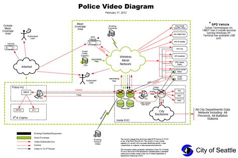 rogue cell a grower s war volume 3 books mesh network documents reveal vehicles real