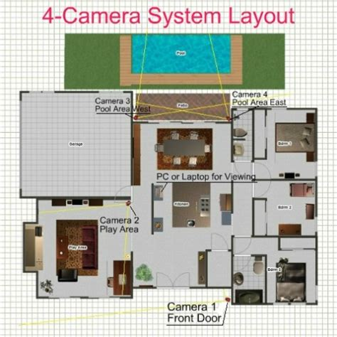 home video layout video security camera system with 4 channels