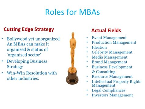 Roles For Mba by For Mba S In Industry