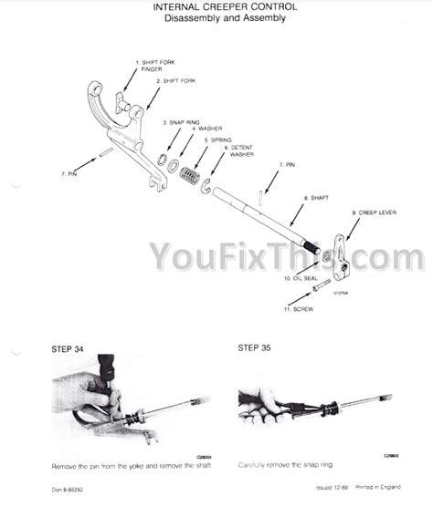 harley starter solenoid wiring diagram harley wiring diagram