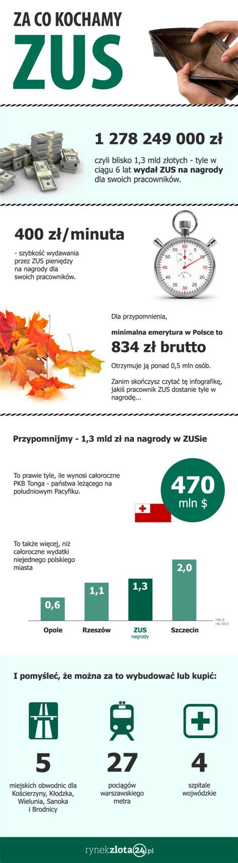 My Saver by Za Co Kochamy Zus Infografika Mysaver Pl