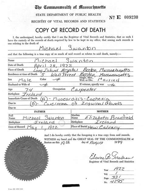 County Cork Birth Records Name