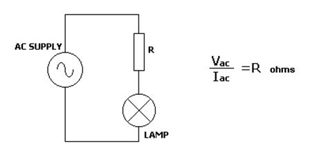 resistors and ohm s in ac circuits resistance in an ac circuit tutorials resistance and impedance in ac circuit electronics