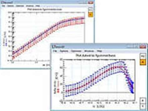 integrated circuit characterization and analysis program keysight s release of semiconductor device modeling and characterization software 2016