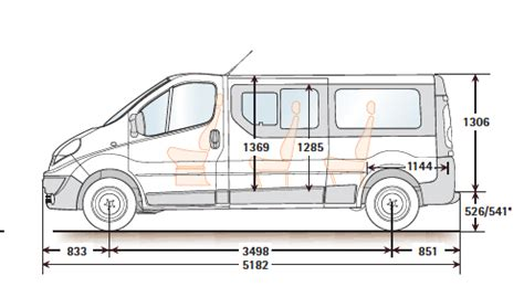 2016 renault trafic dimensions new car release date and