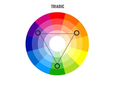 triadic color scheme using color schemes in mobile ui design sitepoint