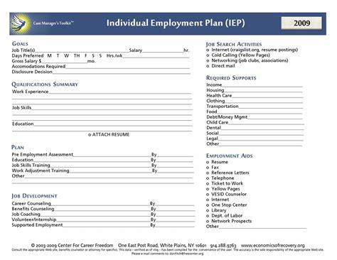 Best Photos Of Mental Health Goals Worksheet Goal Setting Worksheet Template Mental Health Employment Plan Template