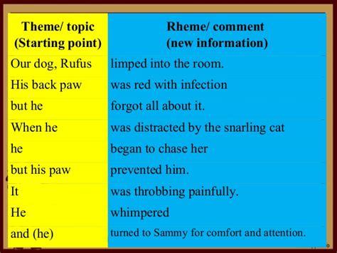 theme rheme exles 20 theme and rheme adip arifin