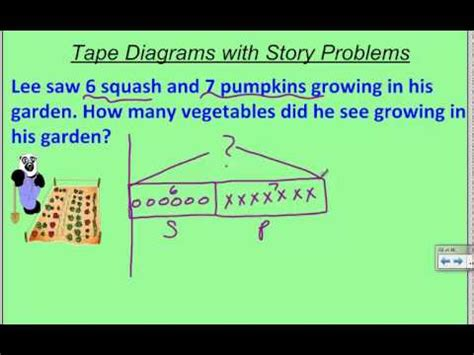 diagram subtraction 1st grade 1st grade addition strategy diagrams