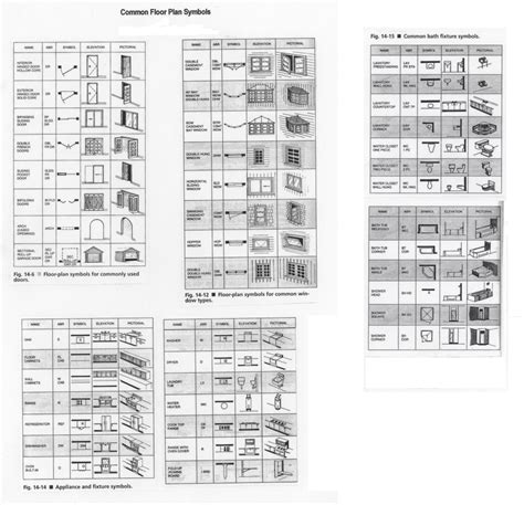 floor plan symbols chart prater allan mechanical drawing exam info