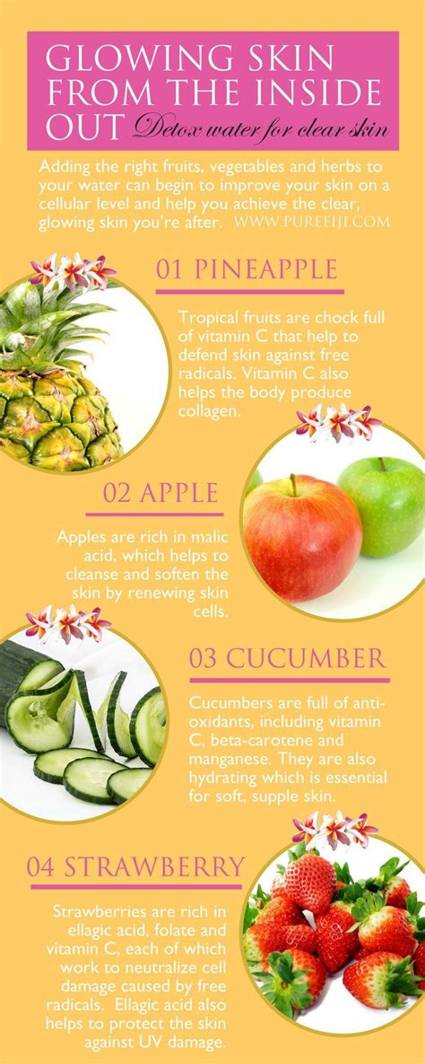 Best Way To Detox Impurities by 139 Best Images About Clear Skin On