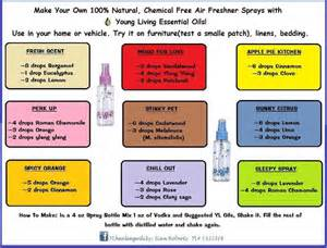 Air Fresheners With Essential Oils Living Essential Oils Air Freshener Spray Recipes
