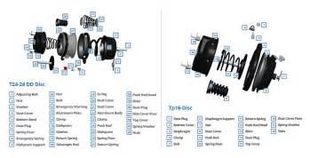 Masten Brake Systems Co Ltd Disc Brake Chambers Masten Brake Systems Brake