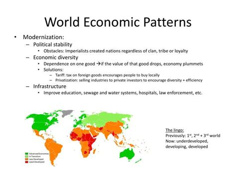 economic pattern meaning ppt the developing world powerpoint presentation id
