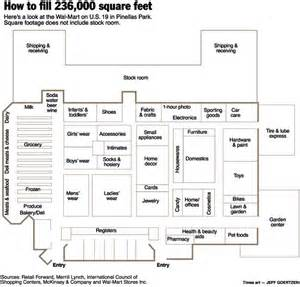 supercenter floorplan walmart supercenter floor plan viewing gallery