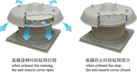roof fan roof top roof top exhaust fans