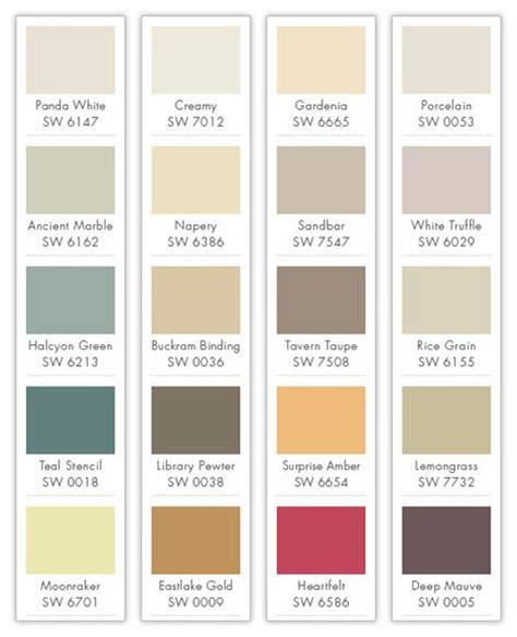 sherwin williams color schemes pin sw believable buff on pinterest