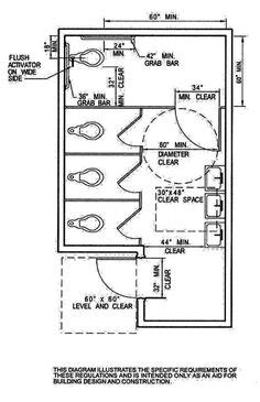 Washroom Dimensions Guide Commercial Bathroom Layout Dimensions In Meters