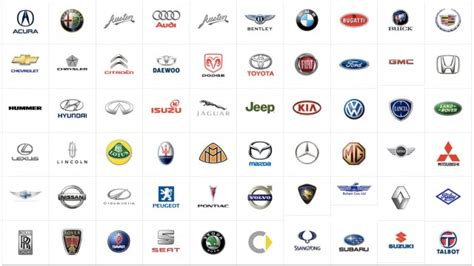 american car logos and names list top 5 car manufacturers that should come to pakistan