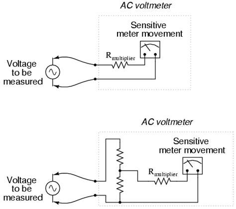 resistor meter circuit ac voltmeters ac ammeters electromechanical meter