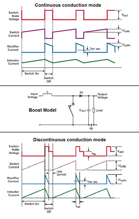 diode current boost converter power supply what actually is the output current of a boost conveter electrical engineering