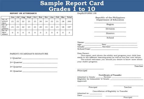 k12 report card template k12 assessment in the kto12 basic education program