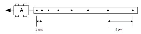 dot diagram physics ticker timer finding acceleration evan s space