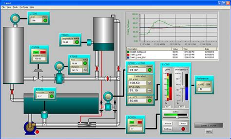 instrumentation and process process and instrumentation trainer pct 200