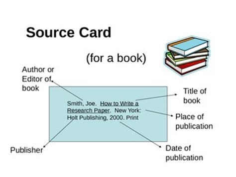 how to make source cards for a research paper mla format research paper by acmorales teachers pay