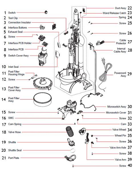 Dyson Vaccum Parts dyson dc28 partswarehouse