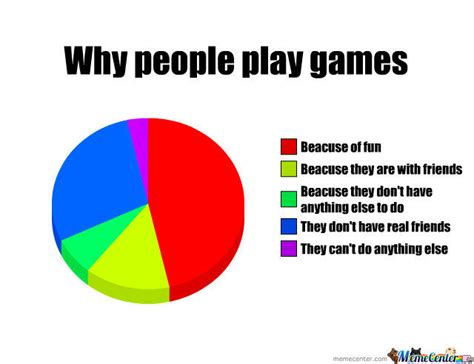 Playing Games Meme - why people play games by roflcopterz meme center
