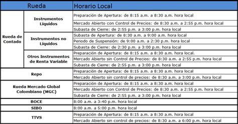 hora de bogota colombia cambio de horario de bolsa de valores de colombia rankia