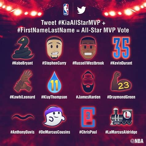 Does Mvp Voter Consider Playoff In Mba kia nba all mvp voting helped by nba emojis
