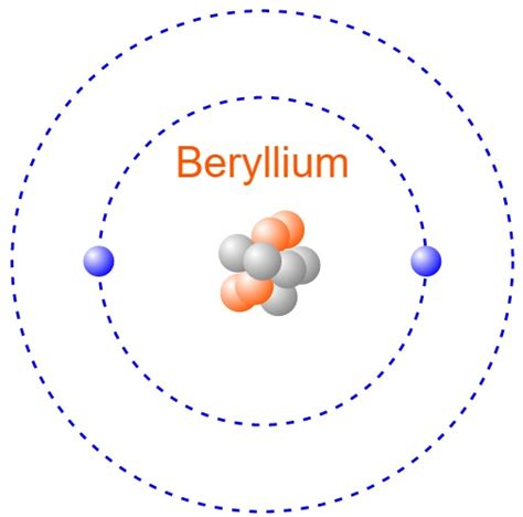Number Of Protons In Beryllium by Beryllium Atom Model Project Pictures To Pin On