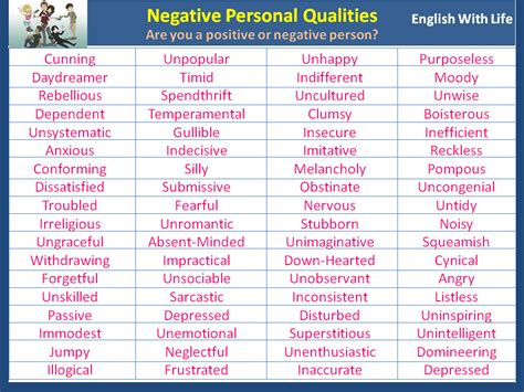 negative personal qualities vocabulary home