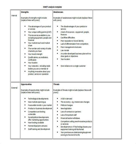 marketing study template 10 marketing swot analysis templates free sle