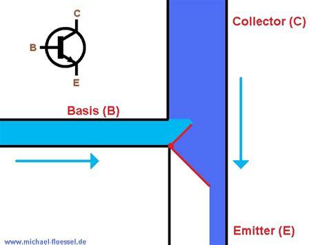 transistor npn funktion transistor michael floessel de