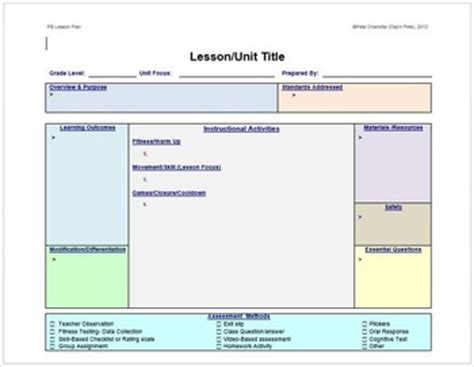 Physical Education Lesson Plan Template By Cap N Pete S Power Pe Physical Activity Plan Template