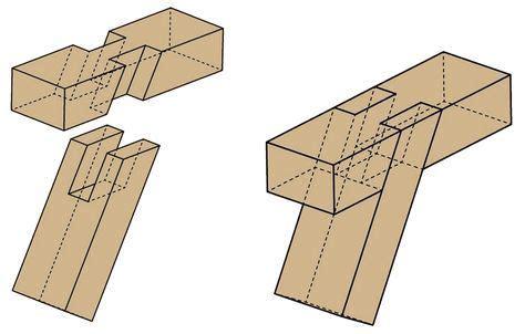 wood pattern making jobs mejores 32 im 225 genes de uniones de madera en pinterest