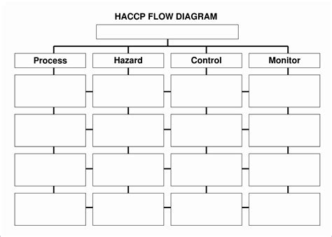 excel process flow template haccp flow chart template wiring diagrams repair wiring