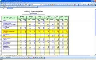 create a budget spreadsheet laobingkaisuo