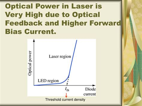 high power diode lasers external optical feedback high power diode lasers external optical feedback 28 images ppt principle of diode laser