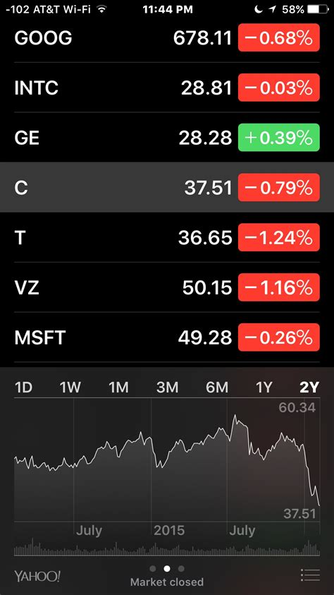 iphone market how to see term stock performance charts in iphone stocks app 5 year 10 year