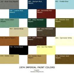 1974 imperial exterior paint color chips and codes