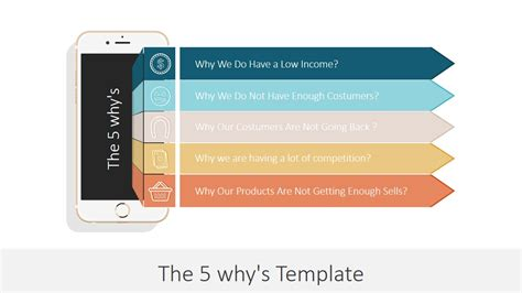 The 5 Why S Powerpoint Template Slidemodel Root Cause Analysis Powerpoint