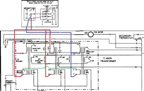 lincoln ln7 electric wiring diagram lincoln wire feed