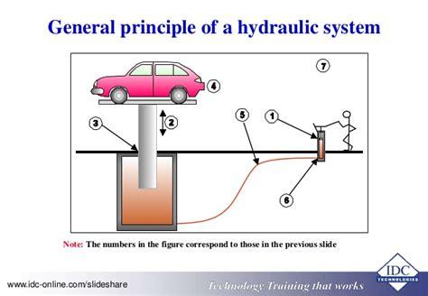 understanding wiring diagrams wiring diagram