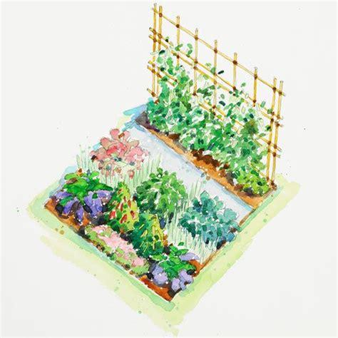 Vegetable Garden Plans Plan A Vegetable Garden
