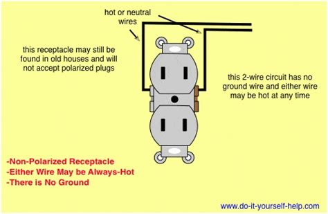 duplex outlet wiring diagram wiring diagram and