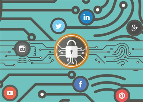 social media security best practices kirkpatrickprice